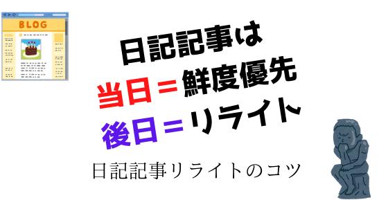 日記記事リライト