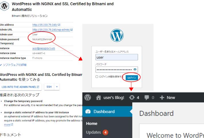 WordPress初回ログイン